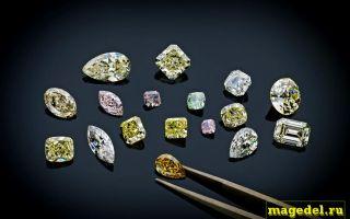 Виды огранки драгоценных камней