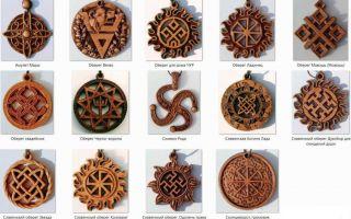 Славянские символы и значение традиционной славянской символики