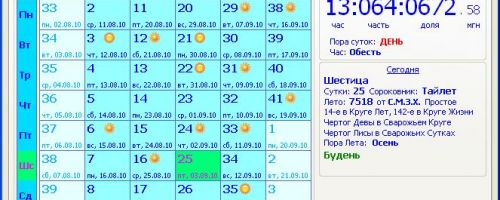Славянский гороскоп по дате рождения самый точный