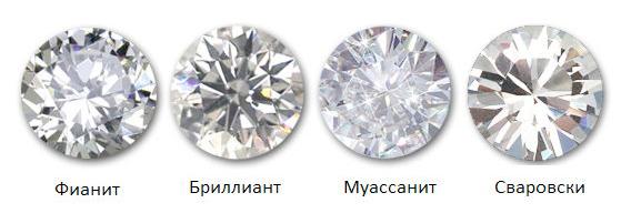искусственные бриллианты