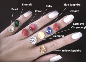 на каких пальцах какие камни носить