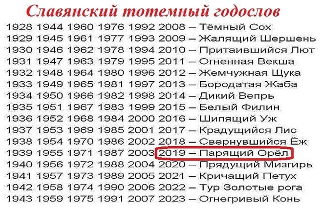 славянский тотемный годослов