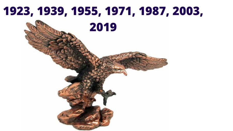 прарящий орел годы